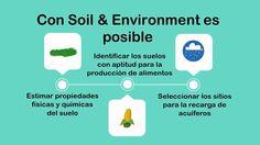 Soil & Environment (S&E)