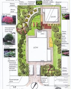 Ideas For Landscape Architecture Drawing Design Art Landscape Architecture Drawing, Landscape Drawings, Cool Landscapes, Garden Design Plans, Landscape Design Plans, Diy Garden Projects, Garden Planning, Land Scape, Layout Design