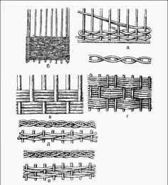 succinct summary of common weft-face weaving techniques