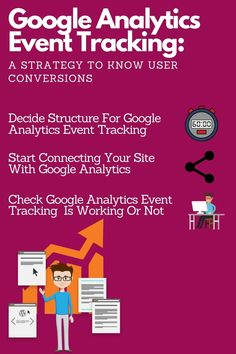 Google Analytics, Just Go, Behavior, Conversation, Track, Branding, Events, Learning, Business
