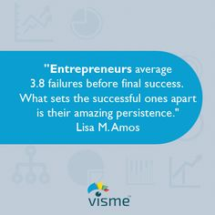 If you are an entrepreneur, here's a simple quote to inspire you!