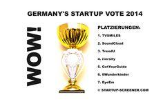 Highlights, Germany, Articles, Luminizer, Deutsch, Hair Highlights, Highlight