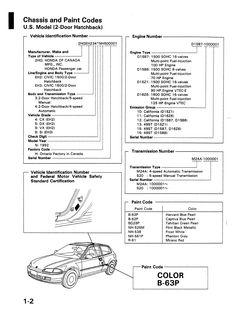 1995 honda civic fuse box diagram 1995 Honda Civic Fuse
