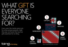 What gift is everyone searching for? We've found some of the most-searched gifts on Bing and have gift guides to share: binged.it/W67h1b