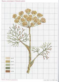 Cross Stitch Love, Cross Stitch Flowers, Counted Cross Stitch Patterns, Cross Stitch Charts, Cross Stitch Embroidery, Embroidery Patterns, Butterfly Embroidery, Blackwork, Knitting Stitches