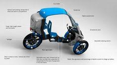 B'Twin Velocity: el mejor triciclo eléctrico plegable del mundo