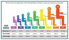 Size Guide for Tables & Chairs - Moon Kids Diy Kids Furniture, Wood Furniture Living Room, School Furniture, Kindergarten Interior, Kindergarten Design, Kids Table And Chairs, Kid Table, Baby Room Diy, Baby Room Decor
