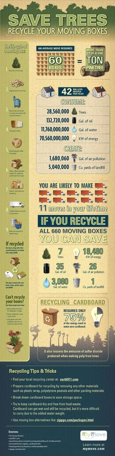 Save Trees, Recycle Your Moving Boxes[INFOGRAPHIC] #reduce #reuse #recycle #upcycle #repurpose #infographic #moving #boxes