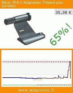 Nikon TRA-3 Adaptateur Trépied pour Jumelles (Accessoire). Réduction de 65%! Prix actuel 35,38 €, l'ancien prix était de 101,90 €. http://www.adquisitio.fr/nikon/tra-3-adaptateur-tr%C3%A9pied