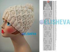 Шапка с объёмным плетёным узором от Gretchen Tracy вязаная спицами | Блог elisheva.ru