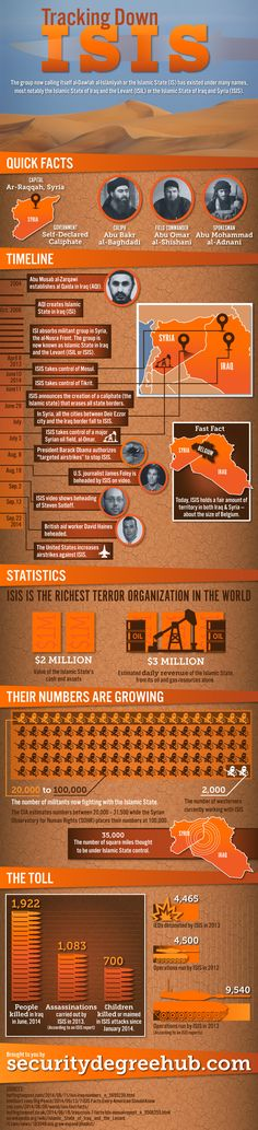 Tracking Down ISIS