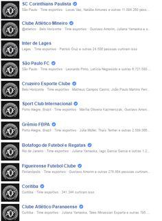 Nas redes sociais, clubes trocam foto em homenagem à Chapecoense Corinthians, Flamengo, Palmeiras, São Paulo e Santos são alguns dos times que mudaram suas fotos de perfil em solidariedade à equipe de Santa Catarina