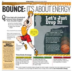 Science Fair Projects For Middle School Basketball Ideas Steam Activities, Science Activities For Kids, Science Lessons, Teaching Science, Science Experiments, Science Room, Science Fun, Motor Activities, Science Classroom