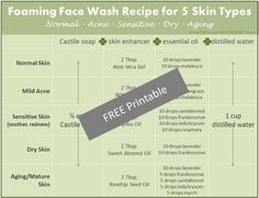 foaming face wash 5 ways for 5 skin types recipe grid