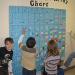 Mulitiplication Array Chart – Resources from the Hart