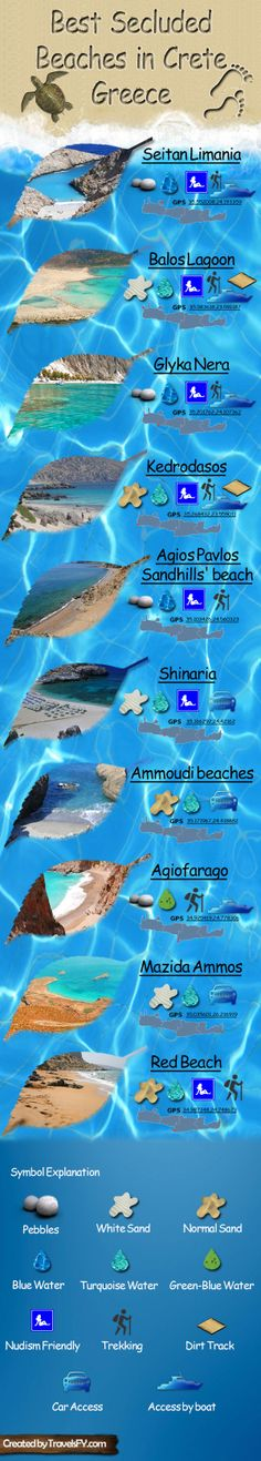 Best secluded beaches in Crete, Greece – Infographic