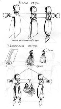 Русские орнаменты и узоры — Схемы изготовления русских кукол | OK.RU