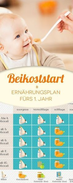 Beikost: recommendations & tips for feeding With complementary menu to print! Beikost: recommendations & tips for feeding With complementary menu to print! Baby Tips, Baby Hacks, Parenting Advice, Kids And Parenting, Baby Lernen, Baby Co, Diy Baby, Baby Supplies, Kids Health
