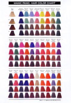 MRM RAKUTEN ICHIBA SHOP | Rakuten Global Market: Manic panic and MANIC PANIC hair color purple haze 11024