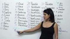 Learn how to say numbers in Spanish