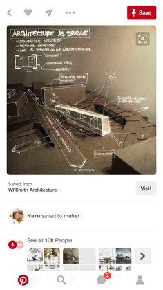 Experience Center, Architecture, Arquitetura, Architecture Illustrations, Architects