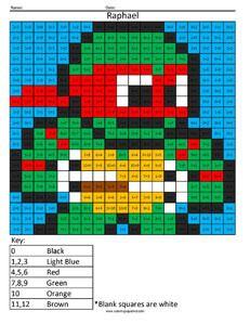Teenage Mutant Ninja Turtles-Raphael- Practice Addition