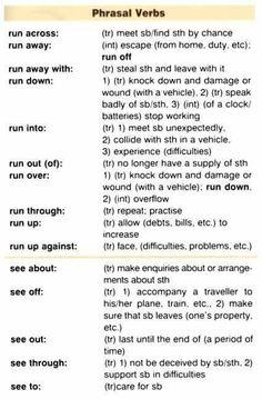 List of Phrasal Verbs in English