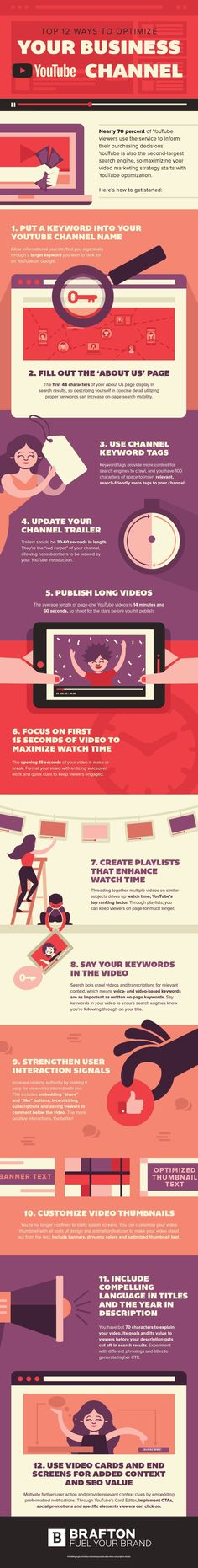 12 ways to optimize your business youtube channel infographic