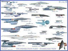 star trek ships | Star Trek-The Ships of Starfleet Command