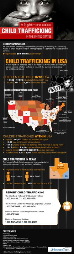 Know About Child Trafficking........