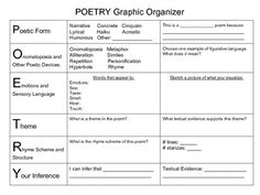 This Graphic Organizer is very supportive for students struggling identifying parts of poetry. This can be used an a worksheet, group work, or centers. To help students identify parts of a poem or used as a checklist when writing poetry. Poetry Unit, Writing Poetry, Forms Of Poetry, Teaching Poetry, Teaching Reading, Learning, Sensory Language, Language Arts, English Language