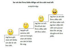The Big 5 – Ullis skolsida Learn Swedish, Swedish Language, Big Six, Good Student, Classroom Rules, Special Needs, School Supplies, Coaching, Preschool