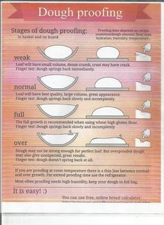 Dough Proofing Guide (found it on bookface) : Breadit Sourdough Recipes, Sourdough Bread, Artisan Bread Recipes, Yeast Bread, Baking Tips, Bread Baking, Baking Hacks, Bread Food, Bread Starter