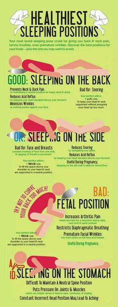 How do you sleep at night? The wrong position can cause #backpain !Always Opt for ur back or side! #osteopathy #sleep