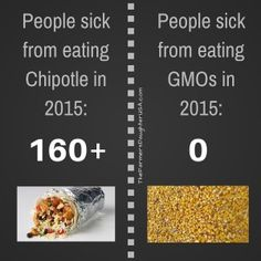 I had my go at Chipotle on Friday. Brian Sozzi of Real Money writes that from blasting McDonald's and the fast-food industry on earnings calls, to a company spokesman… Golden Rice, Improve Yourself, Make It Yourself, Science Jokes, Farmer's Daughter, Food Safety, Food Industry, Public Relations, Chipotle