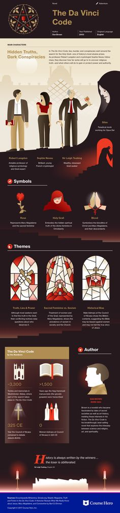 This @CourseHero infographic on The Da Vinci Code is both visually stunning and informative!