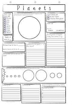 Solar System Menu Choice Extension Menu And Inquiry  Activities