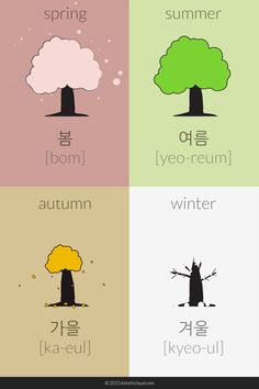 The words for the four seasons in Korean are: Summer: Spring: 봄 (bom), 여름 (yeo-reum), Autumn / Fall: 가을 (ka-eul), and finally Winter 겨울 (kyeo-ul). Learn Basic Korean, Learn Japanese Words, Korean Words Learning, Japanese Language Learning, Korean Phrases, Korean Quotes, Korean Text, Speak Korean, Learn Korean Alphabet