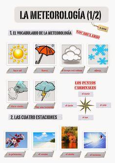 CLASE DE ESPAÑOL: La meteorología