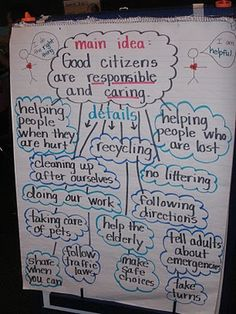 Main idea and detail chart on being good citizens- communities unit 3rd Grade Social Studies, Kindergarten Social Studies, Teaching Social Studies, Student Teaching, Teaching Ideas, Teaching Government, School Teacher, Social Studies Communities, Communities Unit