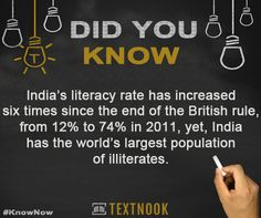Learnt something new? Happy knowledge to you! Did You Know Facts, Education Facts #DidYouKnow #KnowNow #TextNook