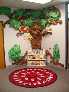 Chicka Chicka Tree for reading corner Classroom Setting, Classroom Door, Classroom Design, Classroom Displays, Kindergarten Classroom, Classroom Themes, Classroom Organization, School Themes, Kindergarten Reading