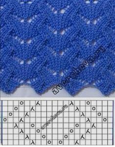 knitting patterns Charted lace knitting stitch History of Knitting Yarn rotating, weaving and stitching careers such as for instance BC. Lace Knitting Stitches, Lace Knitting Patterns, Knitting Charts, Lace Patterns, Loom Knitting, Knitting Needles, Baby Knitting, Stitch Patterns, Knit Lace