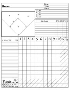 Baseball Softball Line Up Roster Card For Coaches Dugout Ump
