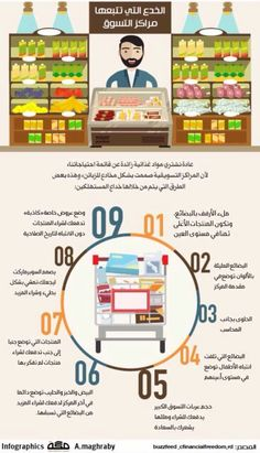 1daf050a1 79 Best arabic infographics images in 2018 | Clean eating foods ...