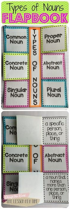 L.3.1. Grammar Activity #3. This cute flip book provides definitions of each type of noun. This is a great formative assessment and the students could quiz each other.