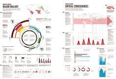 data design - Buscar con Google