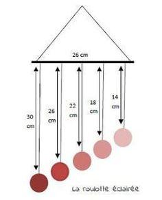 Measurements for gobbi mobile Montessori Toddler, Mobile Montessori, Montessori Bedroom, Montessori Classroom, Maria Montessori, Montessori Activities, Infant Activities, Toddler Toys, Baby Toys