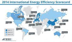 International Energy Scorecard | Environmental Performance Index