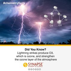#chemistryfacts Did you know about this? Ozone is produced naturally in the upper atmosphere through ultraviolet radiation. As well, lightning will produce Ozone through electrical excitation of Oxygen molecules.  #synapseeducare #AcademyofScience